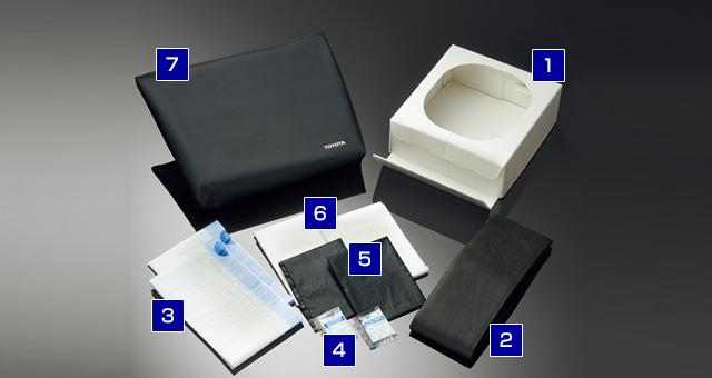 携帯トイレ(簡易セット)