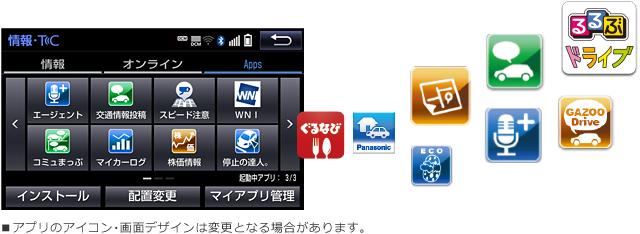 Apps(アップス)