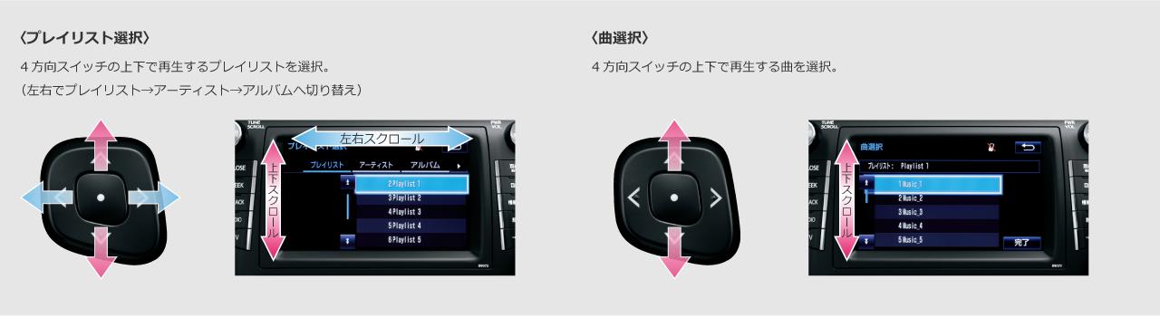 4方向ステアリングスイッチ(T-Connect SDナビゲーションシステム装着車)