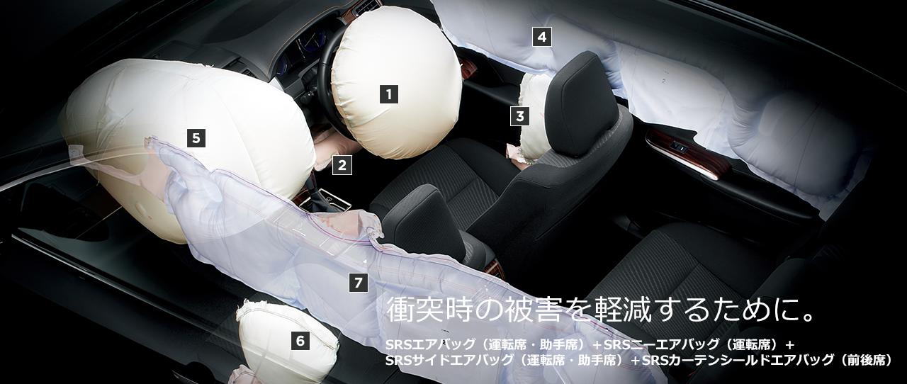 SRSエアバッグ(運転席・助手席)+SRSニーエアバッグ(運転席)+SRSサイドエアバッグ(運転席・助手席)+SRSカーテンシールドエアバッグ(前後席)