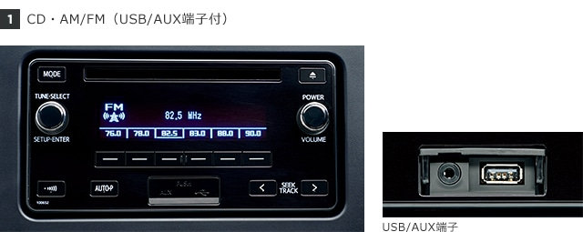 1.CD・AM/FM(USB/AUX端子付)
