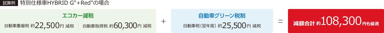 """試算例 1.5G""""AEROTOURER""""(2WD・CVT)の場合"""