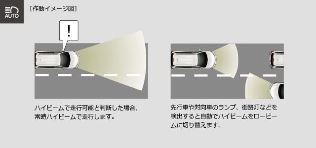 作動イメージ図