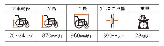 格納可能な車いすの目安(車いす折りたたみ時)