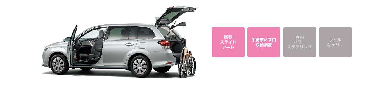 助手席回転スライドシート+手動車いす用収納装置(電動式)