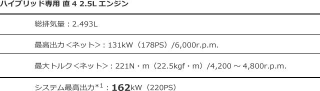 ハイブリッド専用直4 2.5Lエンジン