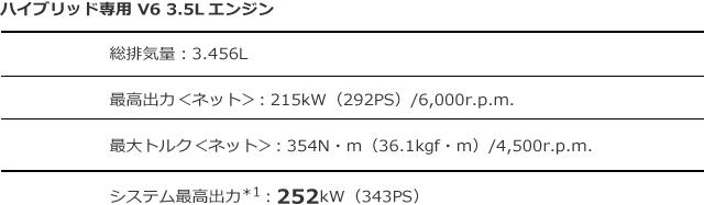 ハイブリッド専用V6 3.5Lエンジン