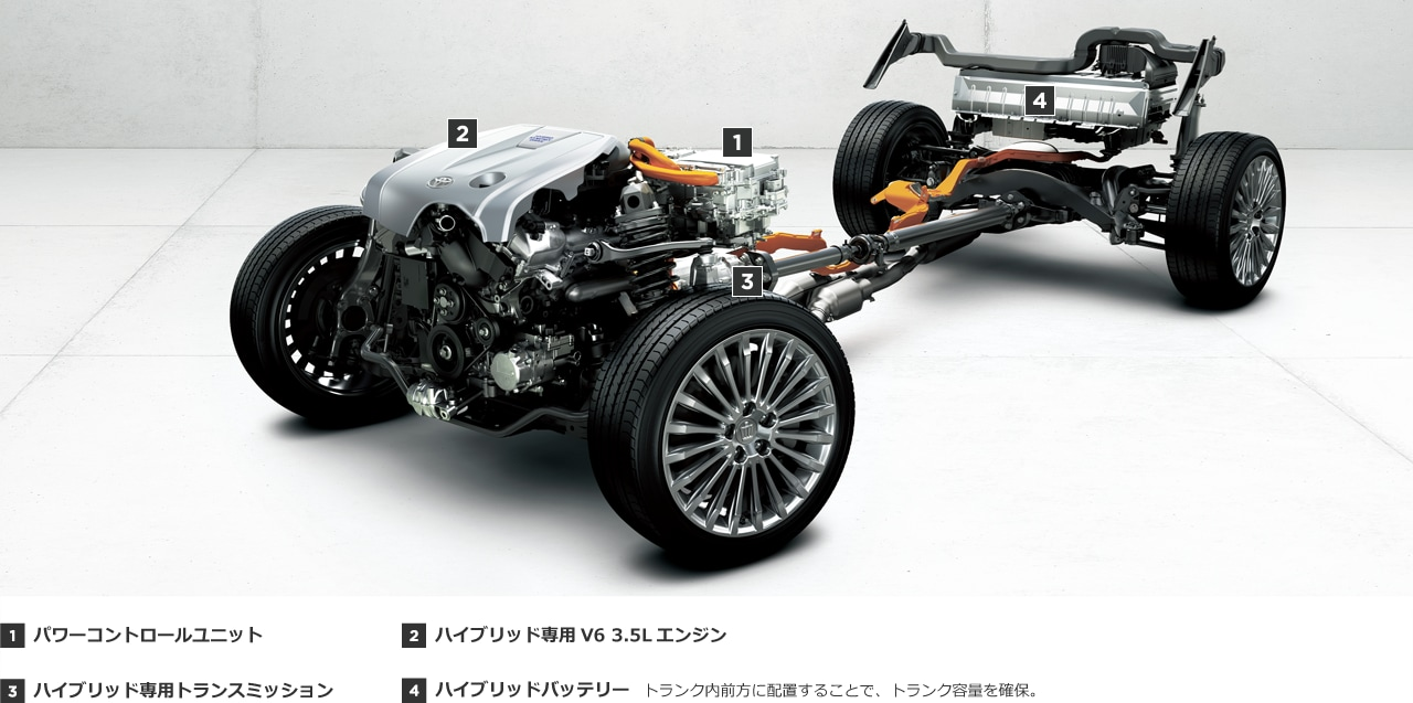 1パワーコントロールユニット2ハイブリッド専用V6 3.5Lエンジン3ハイブリッド専用トランスミッション4ハイブリッドバッテリートランク内前方に配置することで、トランク容量を確保。