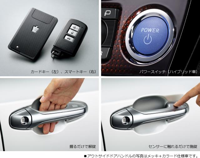 スマートエントリー&スタートシステム[スマートキー×2/全ドア(カードキー付)] ■アウトサイドドアハンドルの写真はメッキ+カラード仕様車です。