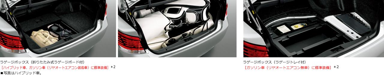 ラゲージボックス(折りたたみ式ラゲージボード付) [ハイブリッド車、ガソリン車(リヤオートエアコン装着車)に標準装備]*2 ■写真はハイブリッド車 ラゲージボックス(ラゲージトレイ付) [ガソリン車(リヤオートエアコン無車)に標準装備]*2