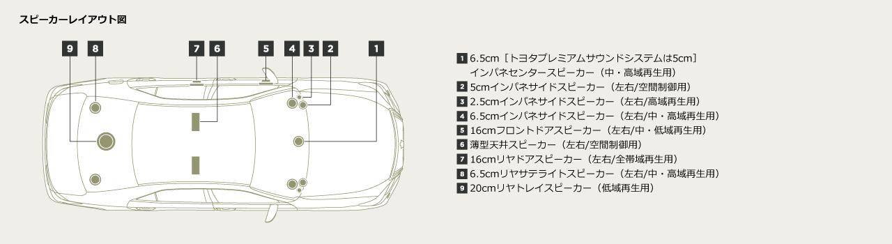 スピーカーレイアウト図[16スピーカー]