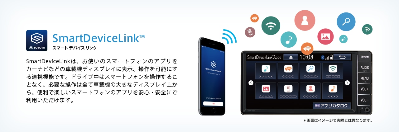 Smart Device Link