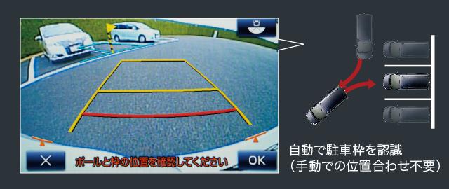 インテリジェントパーキングアシスト(広角カラーバックガイドモニター+イージーセット機能付)
