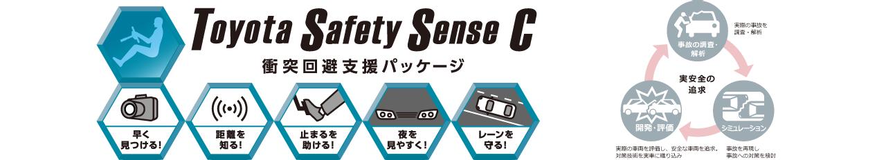 Toyota Safety Sense C衝突回避支援パッケージ