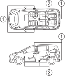 ①車外アンテナ(車いす仕様車(タイプ1)助手席側セカンドシート付には、バックドアのアンテナは装着されません。)②車室内アンテナ(車いす仕様車(タイプ1)助手席側セカンドシート付には、セカンドシートのアンテナは装着されません。)