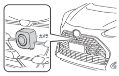パノラミックビューモニター フロントカメラ