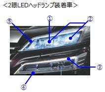 <2眼LEDヘッドランプ装着車>