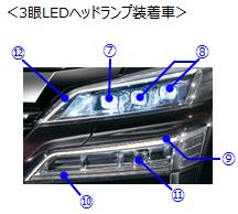 <3眼LEDヘッドランプ装着車>