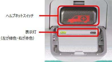 ヘルプネットスイッチ/表示灯(左が緑色・右が赤色)