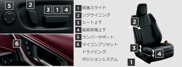 運転席8ウェイ&助手席4ウェイパワーシート(運転席4ウェイ電動ランバーサポート付)&マイコンプリセットドライビングポジションシステム(ステアリング・シート)