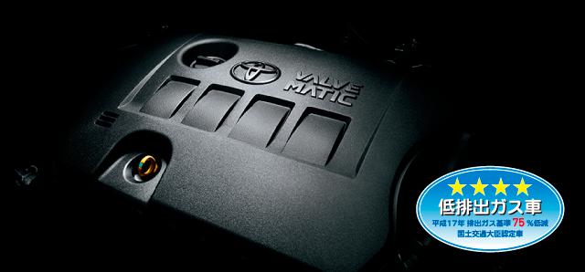 低排出ガス車 平成17年 排出ガス基準75%低減 国土交通大臣認定車