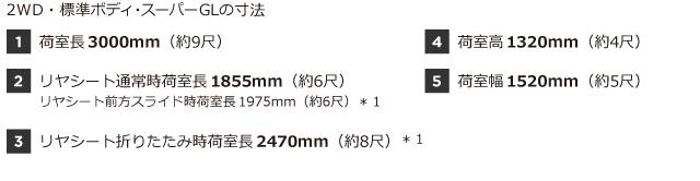 2WD・標準ボディ・スーパーGLの寸法