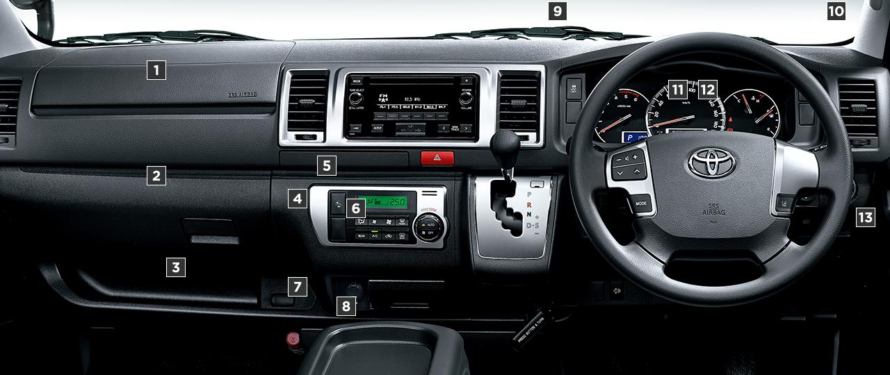 2WD・2800ディーゼル・標準ボディ・スーパーGL。オプション装着車