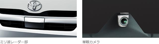 ミリ波レーダー部/単眼カメラ