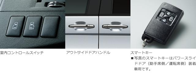 室内コントロールスイッチと室内コントロールスイッチアウトサイドドアハンドルとスマートキー■写真のスマートキーはパワースライドドア(助手席側/運転席側)装着車用です。