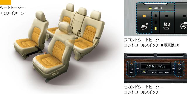 シートヒーター(フロントシート&セカンドシート左右席)