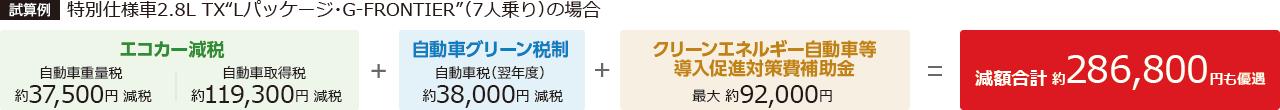 """特別仕様車2.8L TX""""Lパッケージ・G-FRONTIER""""(7人乗り)の場合"""
