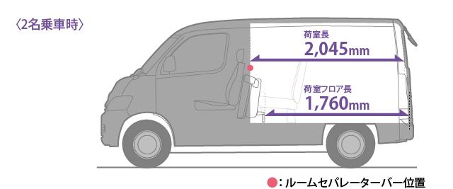 〈2名乗車時〉荷室フロア長1,760mm、荷室長2,045mm