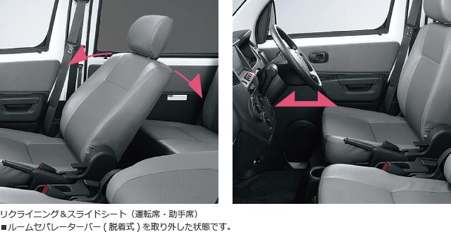 リクライニング&スライドシート(運転席・助手席)