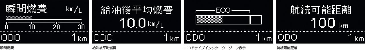 白色有機ELドットマルチインフォメーションディスプレイ表示例