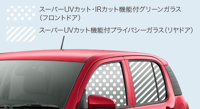 スーパーUVカット・IRカット機能付グリーンガラス(フロントドア)+スーパーUVカット機能付プライバシーガラス(リヤドア)