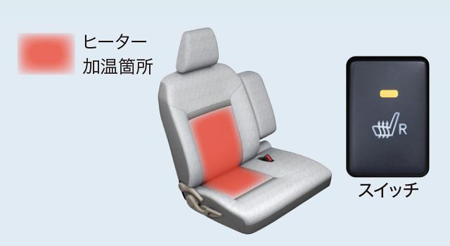 運転席シートヒーター