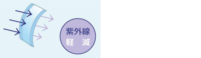UVカット機能付ウインドシールドガラス/UVカットフロントドアガラス