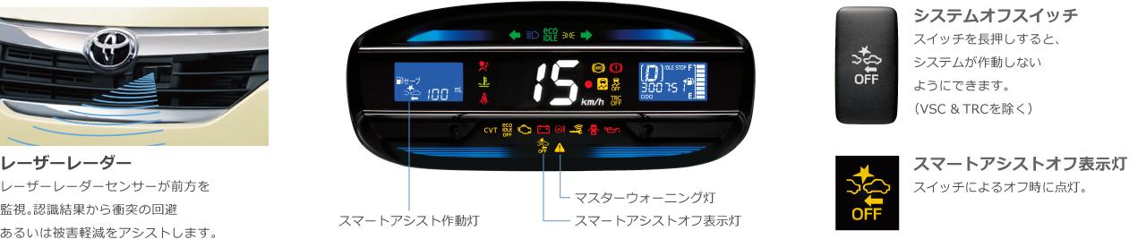 レーザーレーダー、システムオフスイッチ、スマートアシストオフ表示灯