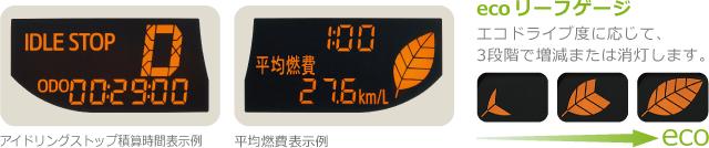 アイドリングストップ積算時間表示例 平均燃費表示例