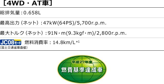 [4WD・AT車]総排気量:0.658L 最高出力(ネット):47kW(64PS)/5,700r.p.m. 最大トルク(ネット):91N・m(9.3kgf・m)/2,800r.p.m. 燃料消費率(国土交通省審査値):14.8km/L