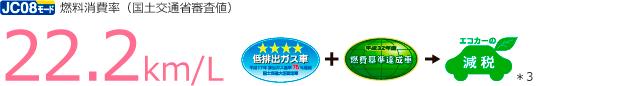 JC08モード燃料消費率(国土交通省審査値)22.2km/L エコカーの減税*3
