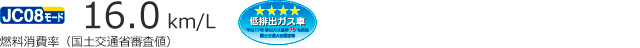JC08モード燃料消費率(国土交通省審査値)16.0km/L