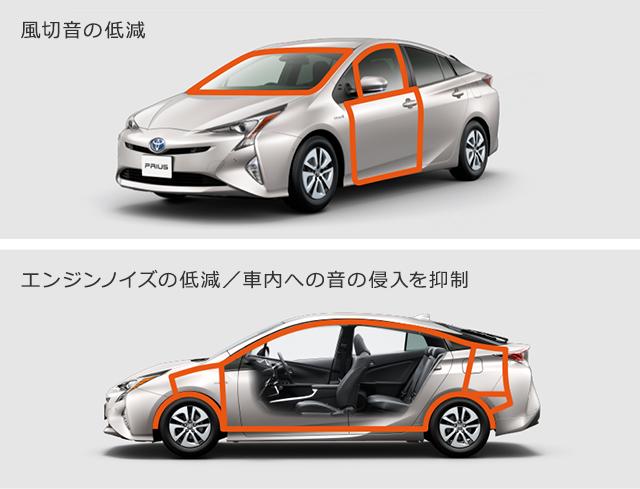 風切音の低減 エンジンノイズの低減/車内への音の侵入を抑制