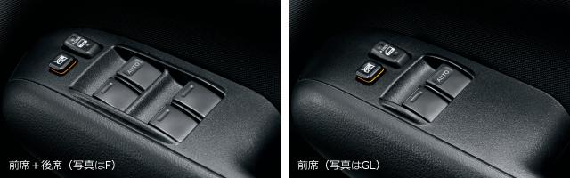 パワーウインドゥ(運転席ワンタッチ式/挟み込み防止機能付)&ドアキー連動電気式ドアロック(バックドア連動)