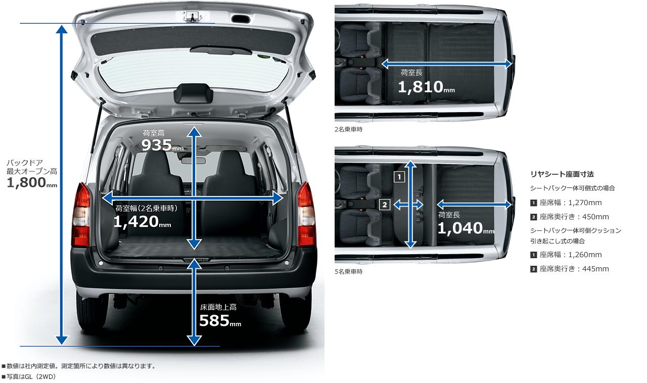 【車】プロボックスのせいでカローラバンが7代目で終了©2ch.net YouTube動画>1本 ->画像>10枚