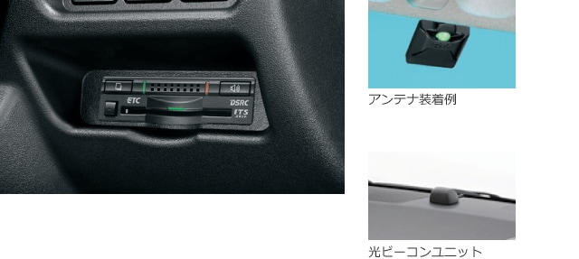 ETC2.0対応車載器(DSRCユニット)