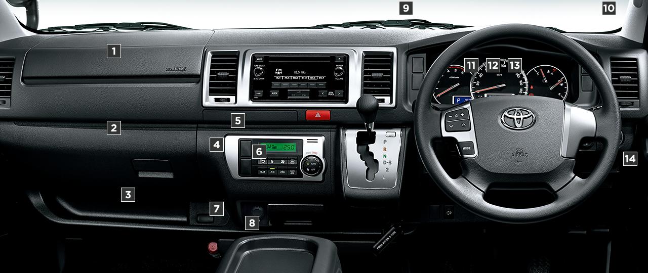 スーパーGL。3000ディーゼル・2WD・標準ボディ。オプション装着車