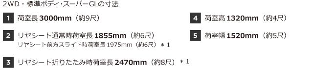 2WD・標準ボディ・スーパーGLの寸法(1:荷室長3000mm(約9尺)、2:リヤシート通常時荷室長1855mm(約6尺)、3:リヤシート折りたたみ時荷室長2470mm(約8尺)、4:荷室高1320mm(約4尺)、5:荷室幅1520mm(約5尺))