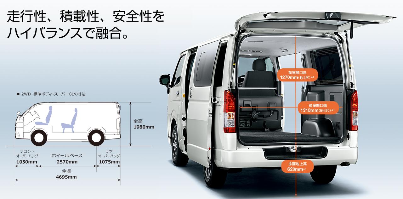 走行性、積載性、安全性をハイバランスで融合。2WD・標準ボディ・スーパーGLの寸法