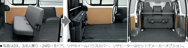 ■写真はDX。3/6人乗り・2WD・5ドア。リヤホイールハウスカバー、リヤヒーターはセットでメーカーオプション。